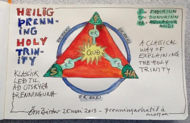 Threnningin - Holy Trinity e. obj